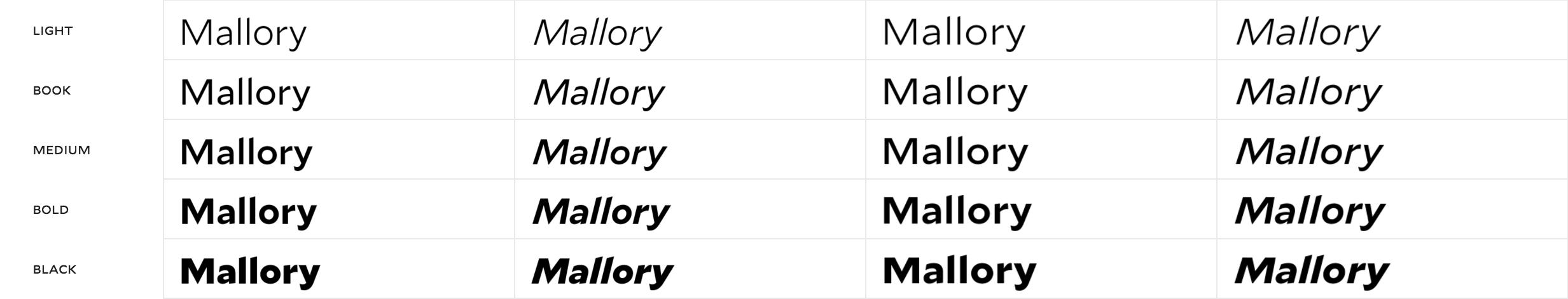 screencapture-frerejones-com-families-mallory-1452515885020